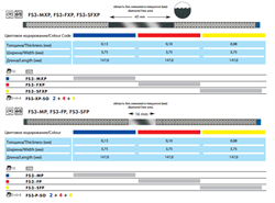 ШТРИПСЫ МЕТАЛЛИЧЕСКИЕ FS3P(F, FX, M, MX, SF, SFX) - фото 5720