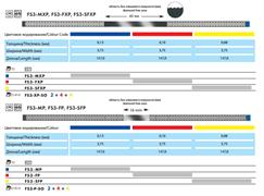 ШТРИПСЫ МЕТАЛЛИЧЕСКИЕ FS3P(F, FX, M, MX, SF, SFX)