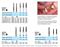 Хирургическая фреза ChirDia CDS1 - фото 4796